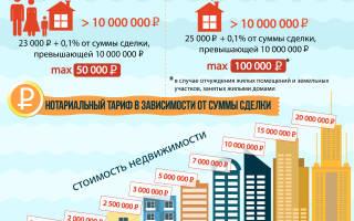 Оплата покупки квартиры через нотариуса