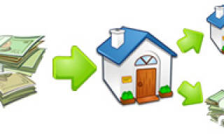 Что означает альтернатива при продаже квартиры?