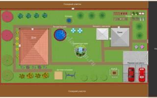 Как построить дом на 8 сотках