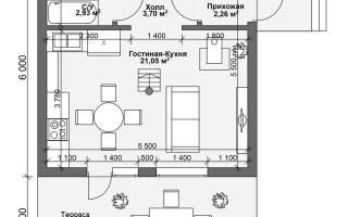 Что считается в доме жилой площадью