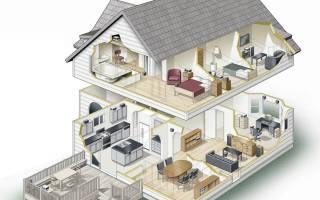 Экспертиза квартиры перед покупкой