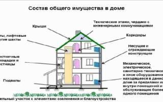Что является общедомовой собственностью в многоквартирном доме