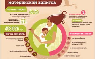 Как оформить дом за материнский капитал
